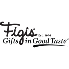Figis Coupon Codes